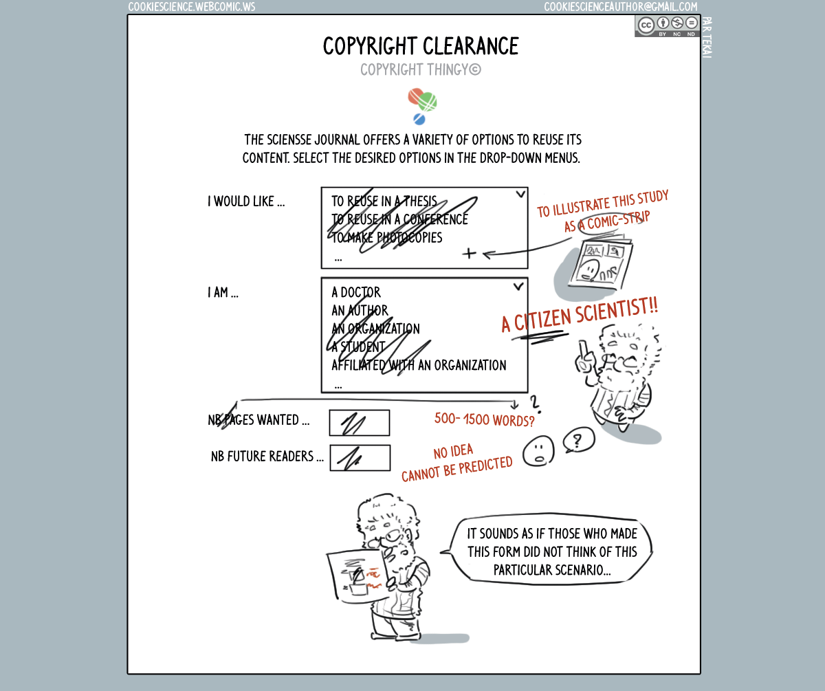 449 - Copyright clearance