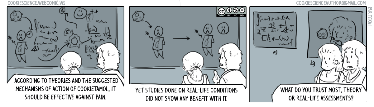 429 - Theory vs real-life