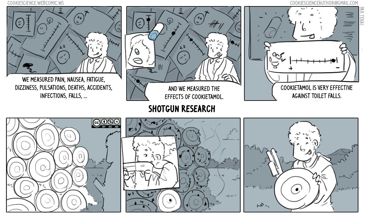 368 - Shotgun research