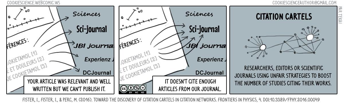 329 - Citation cartels