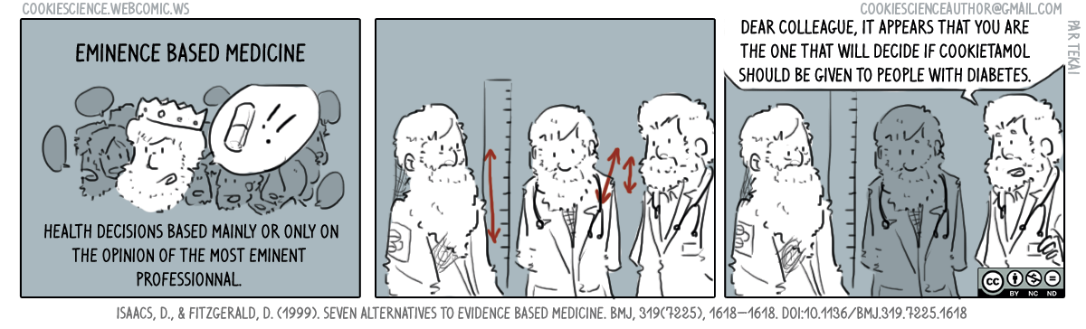 295 - Eminence based medicine