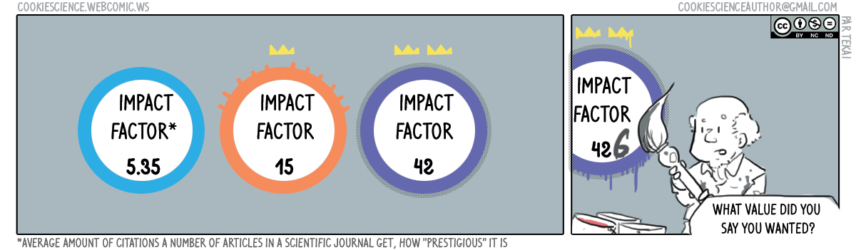 280 - Faking journal impact factors