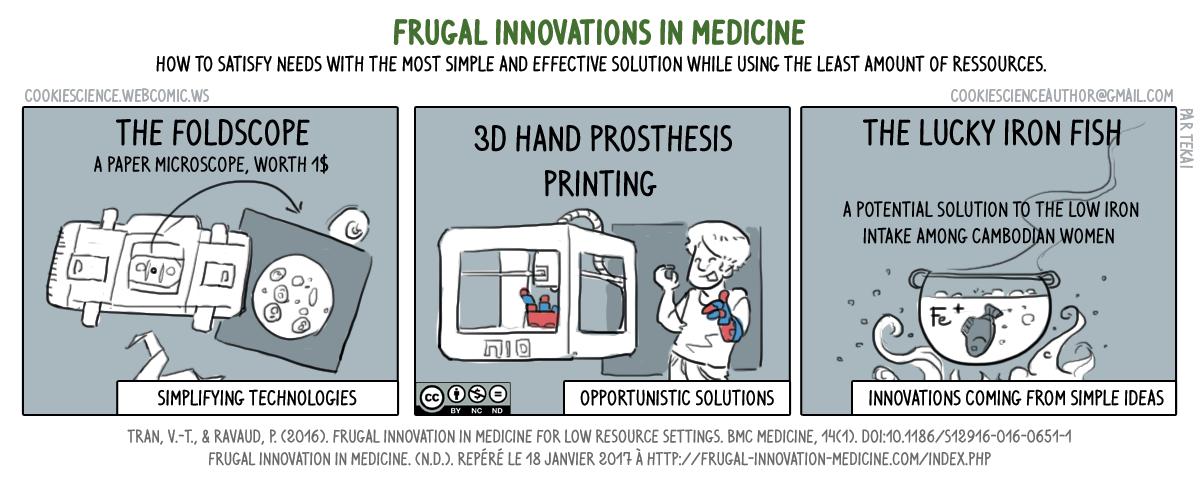 277 - Frugal innovations in medicine