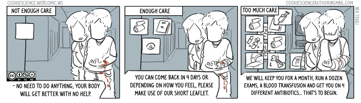 271 - Not enough care, enough care, overcare