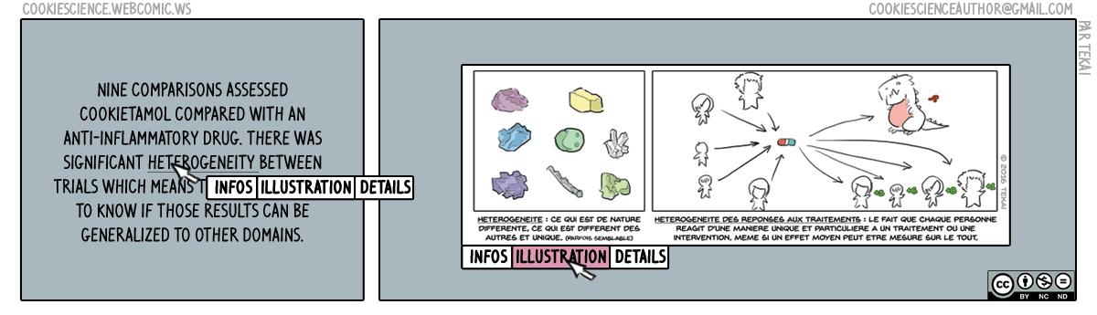 235 - Visual dropdown menu research concept explanations