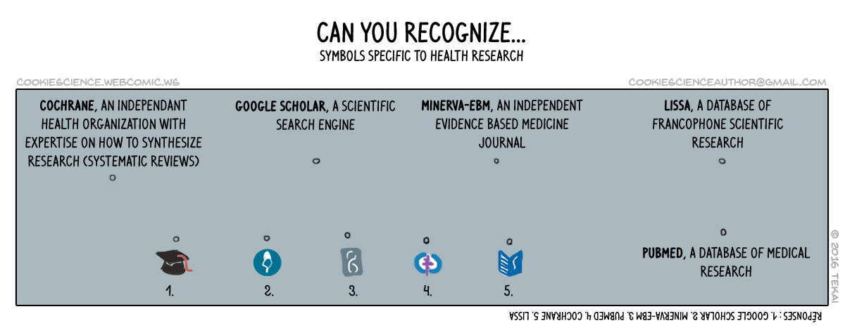 156 - Symbols in health research (exercise)
