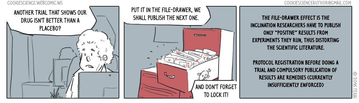 154 - File drawers and publication bias