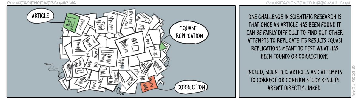 103 - Replication studies are all over the place