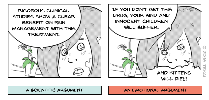 55 - Emotional arguments