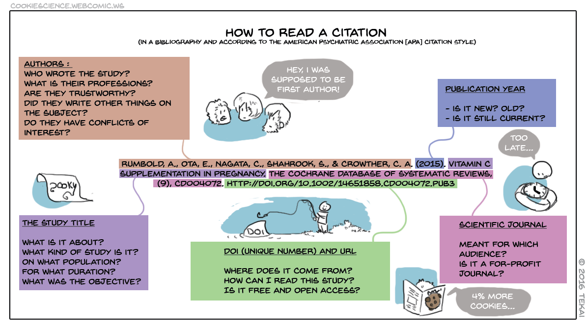 47 - How to read a scientific citation