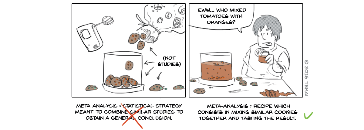 22 - Meta-analysis (concept)