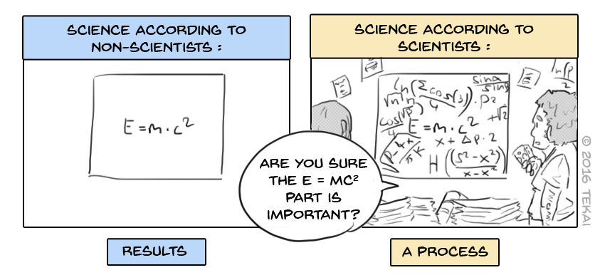 12 - Science isn't only about the results