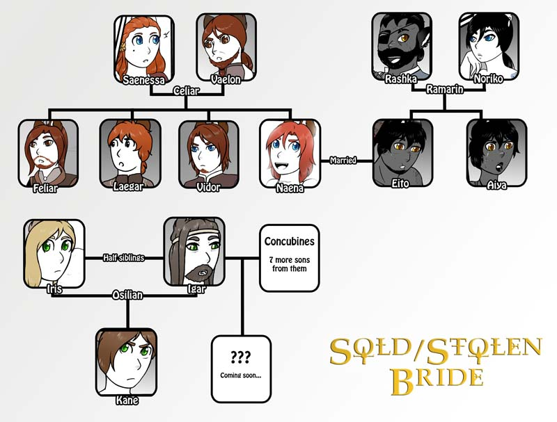 Bonus: Family Tree