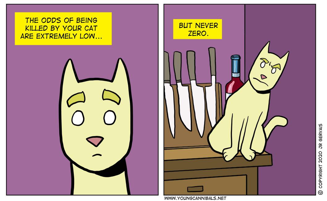 Never Zero