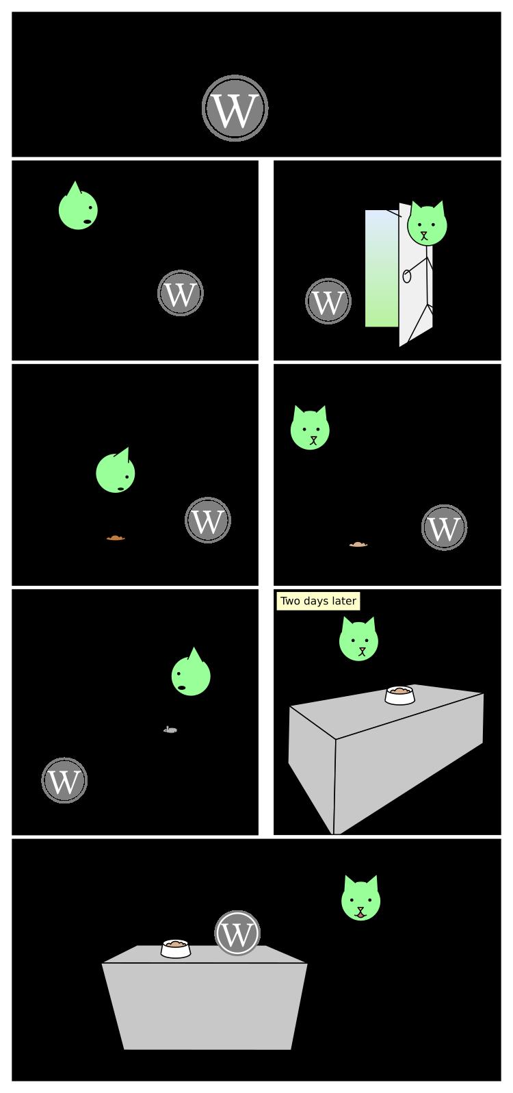 Dot vs. WordPress II