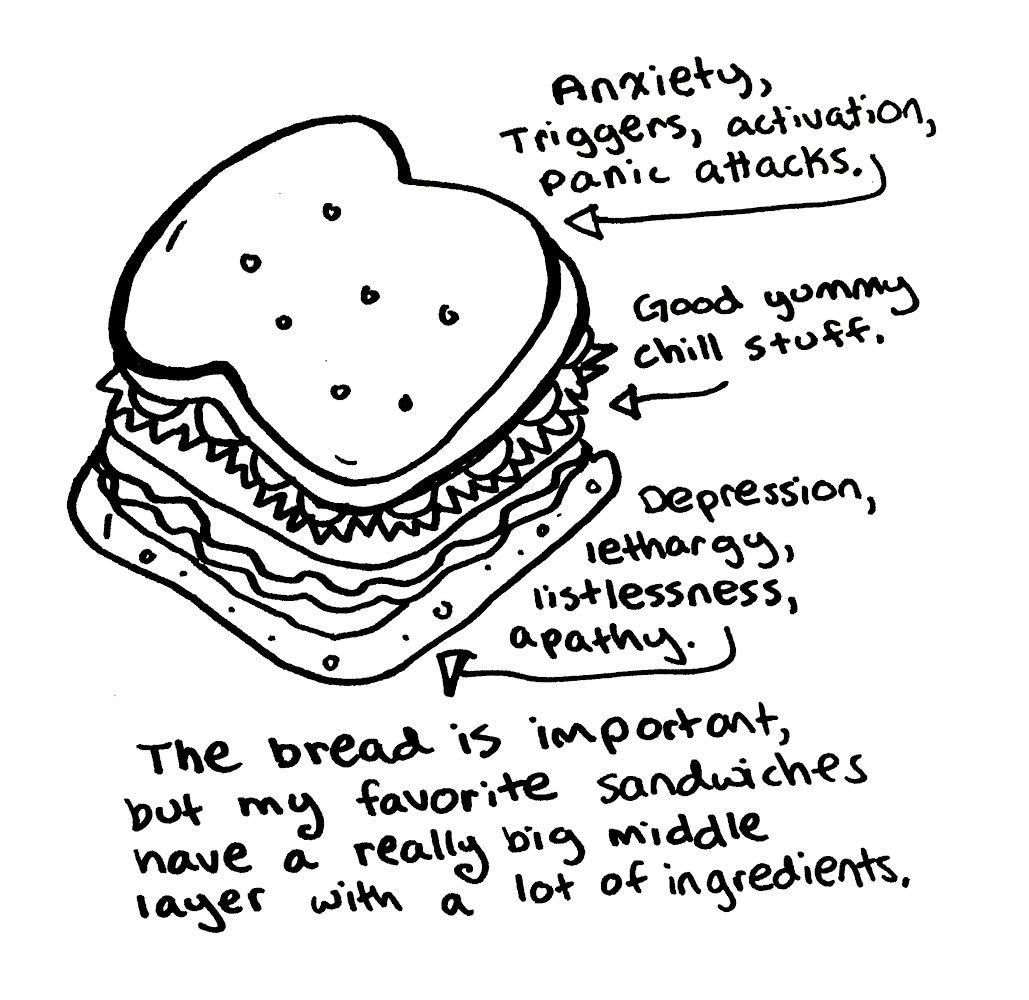 Chill sandwich