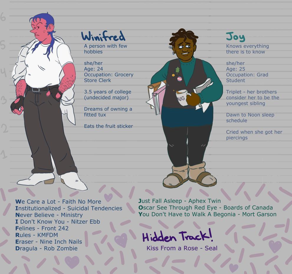 Character Sheet - Winifred & Joy