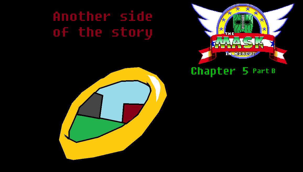 Chapter Five Part B Title