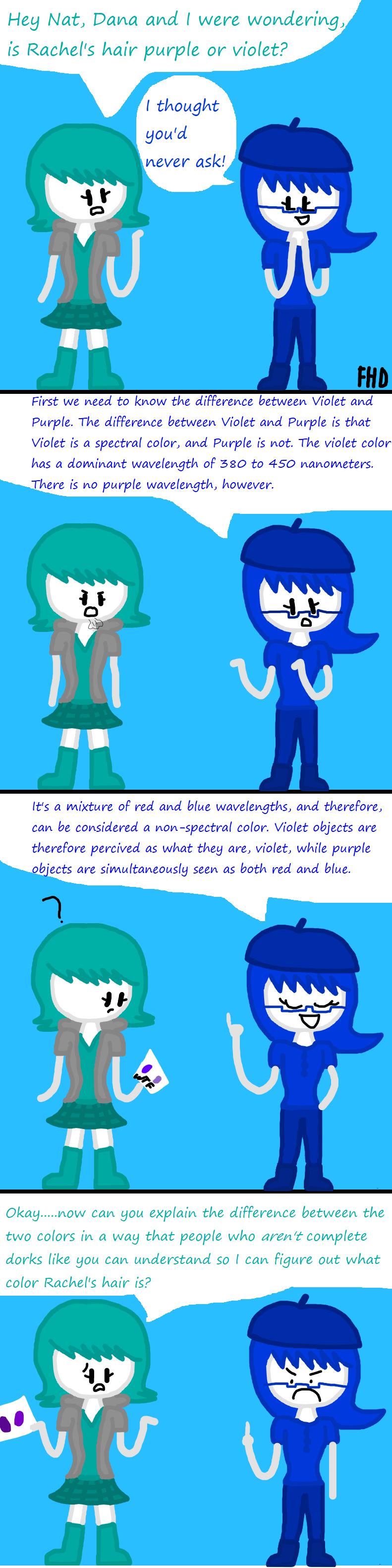 Violet vs Purple