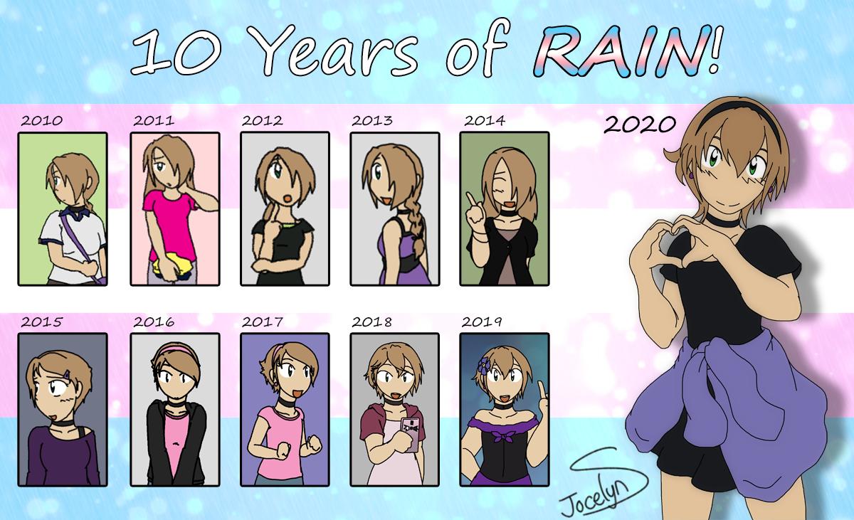 Ten Years of Rain!