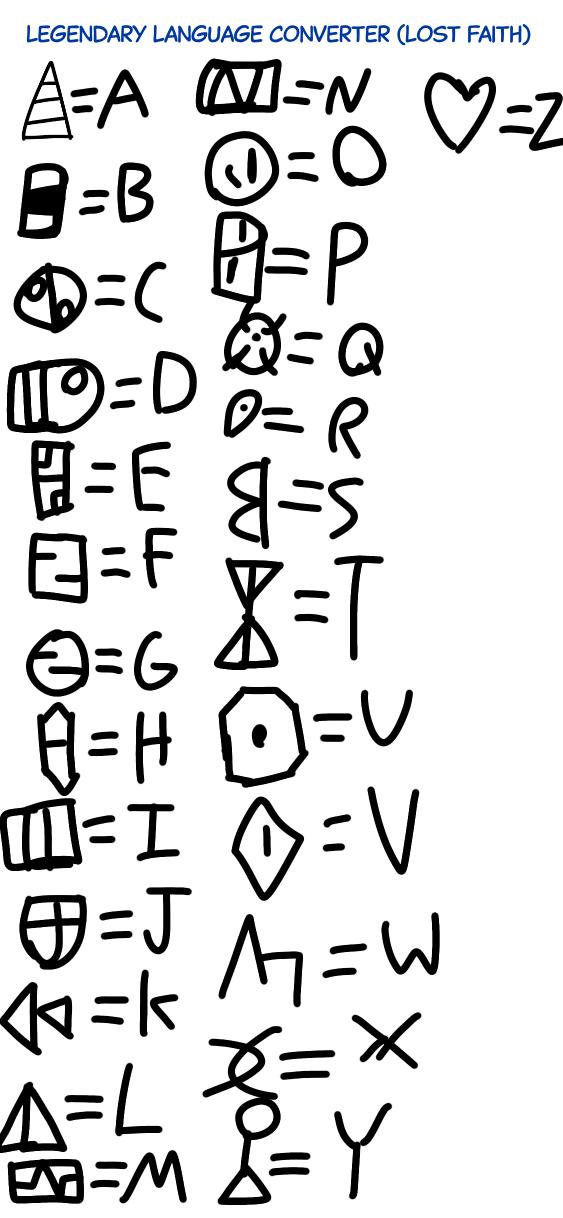 Legendary Language Converter (Lost Faith)