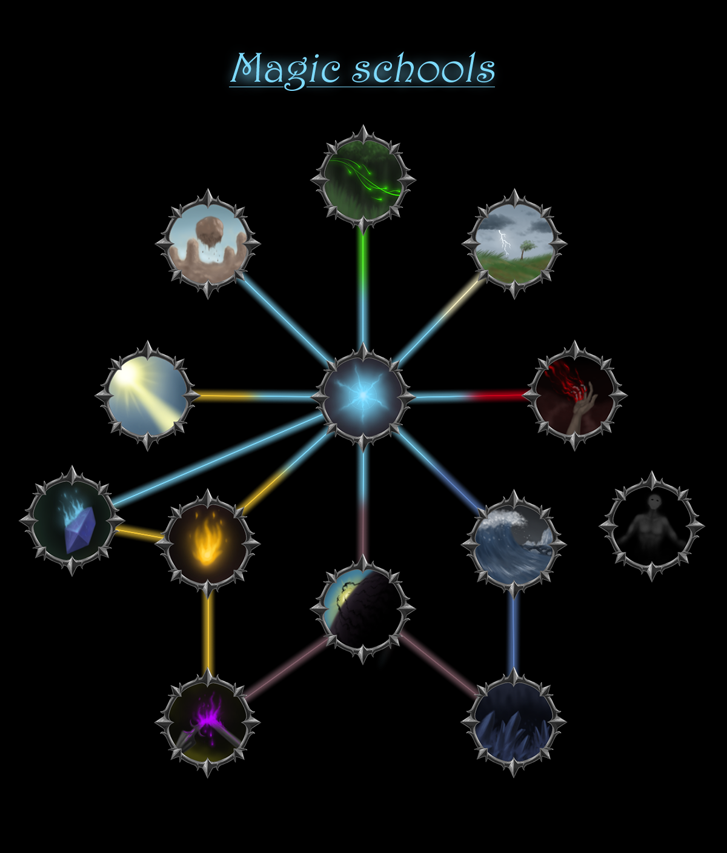 Magic Schools