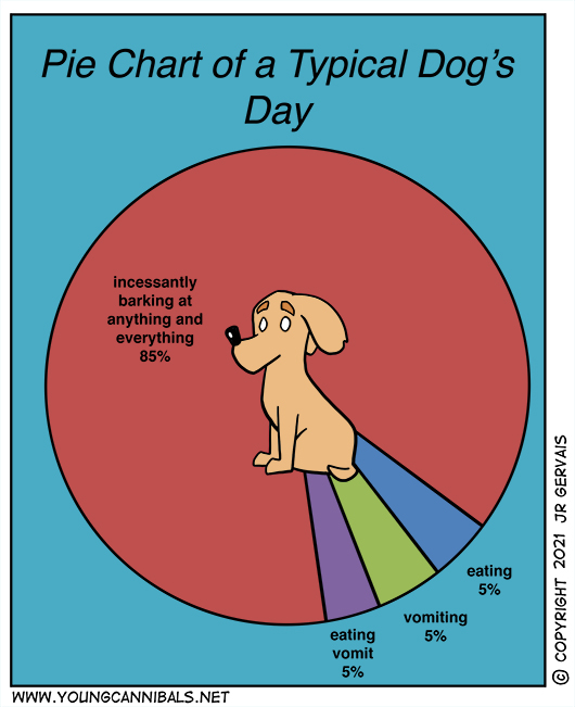 Typical Dogs