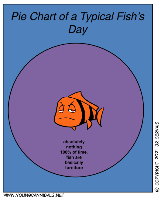 Typical Fish