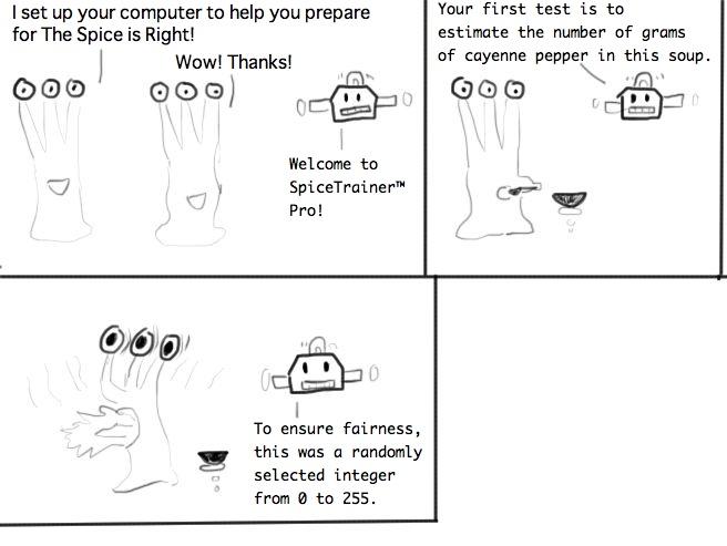 Virtual Trainer