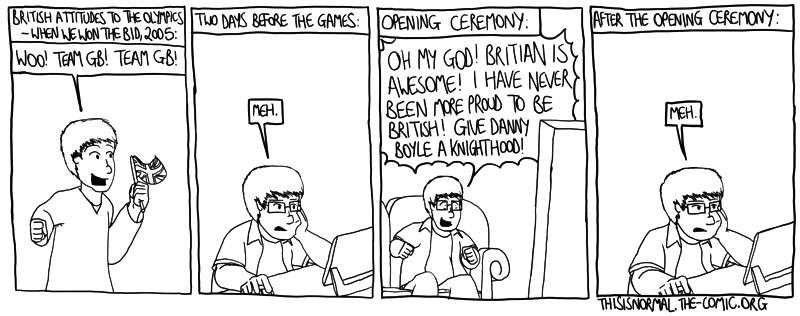 Olympic Attitudes