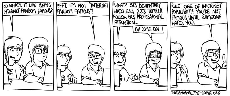 Internet Popularity