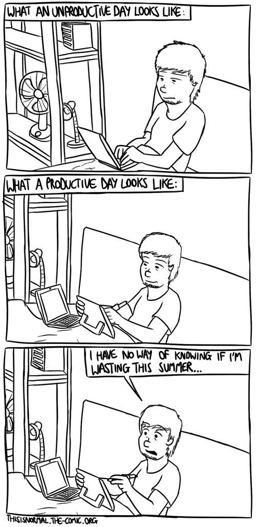 An Image of Productivity