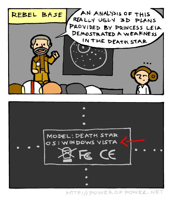 Death Star's Weakness