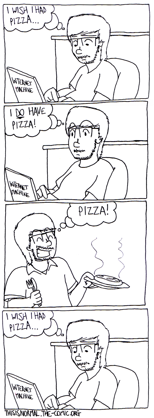 The Cycle of Pizza