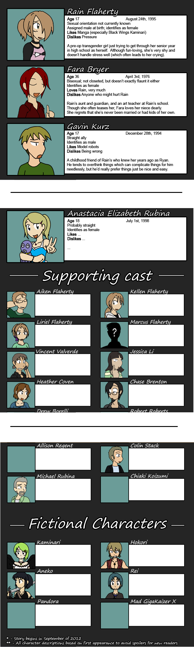 Character Page Update... coming soonish