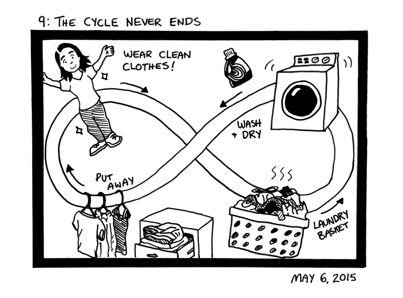 The Cycle Never Ends
