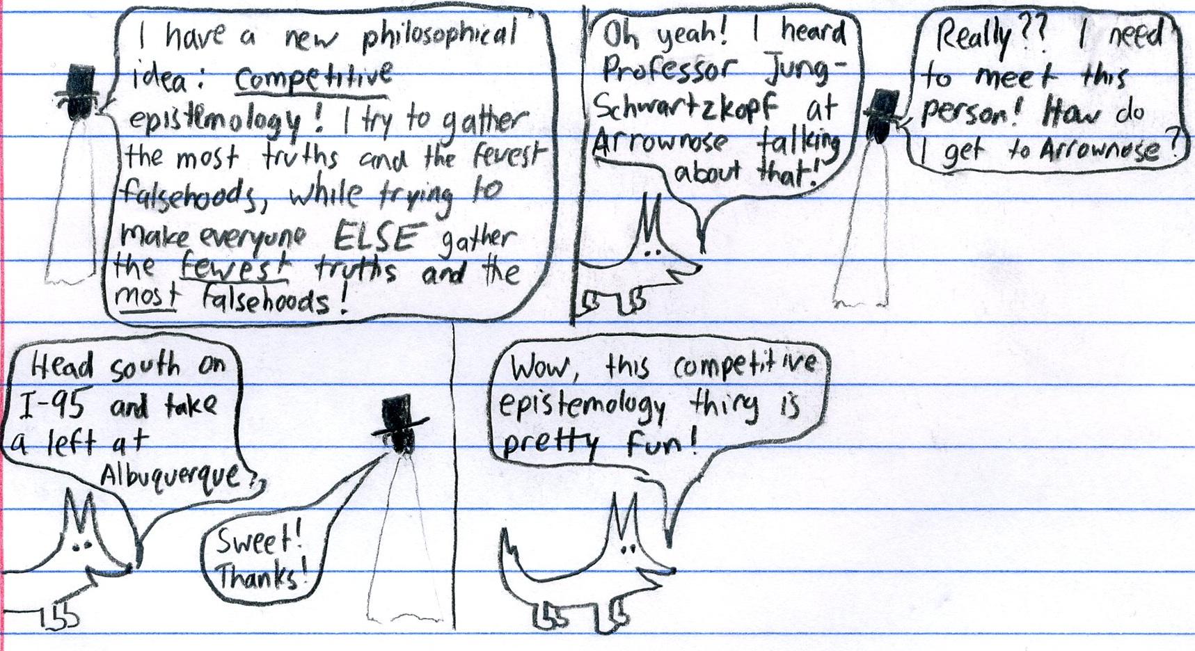Competitive Epistemology