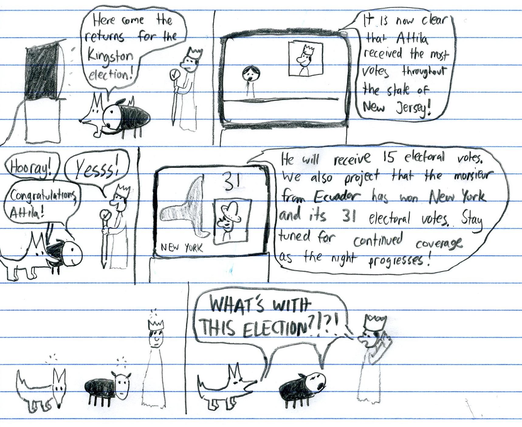 Election Returns