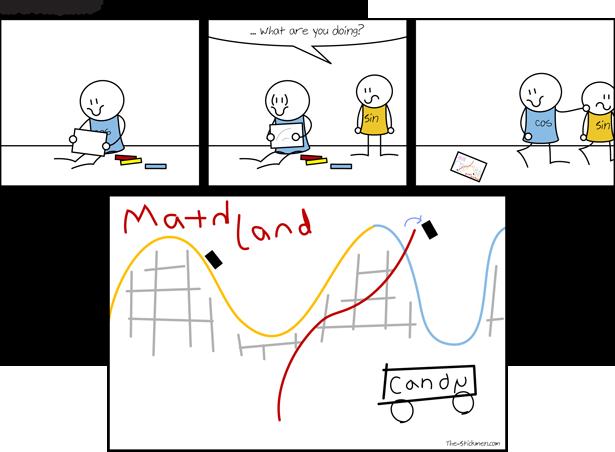 On a tangent - Mathland